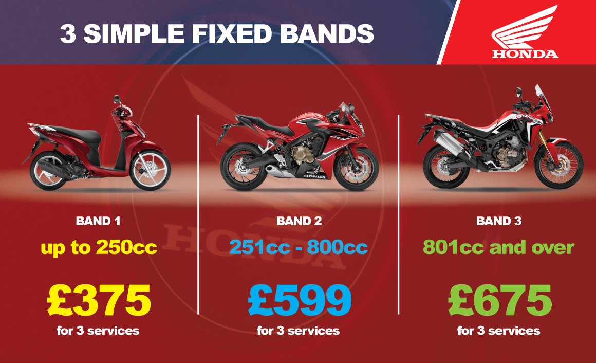 the prices are fixed, so you know exactly how much you will be paying in  advance leaving you to get on with enjoying your bike